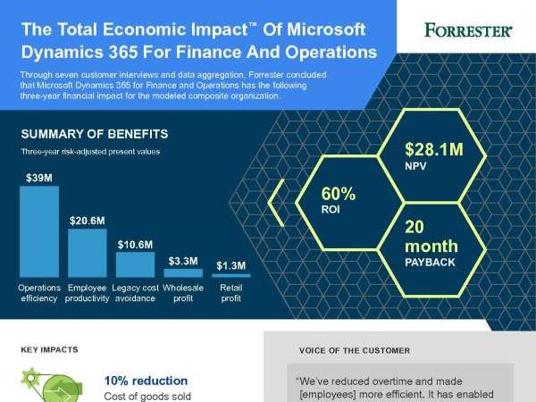 Microsoft Dynamics 365 For Finance Operations